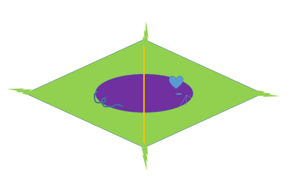 diagram of a diamond shape blanket with a pet on top